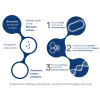 View Image 3 of 6 of Americano Pure Antimicrobial Travel Mug
