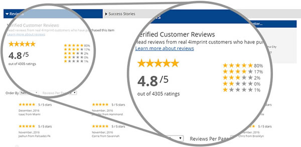 An example of 4imprint reviews